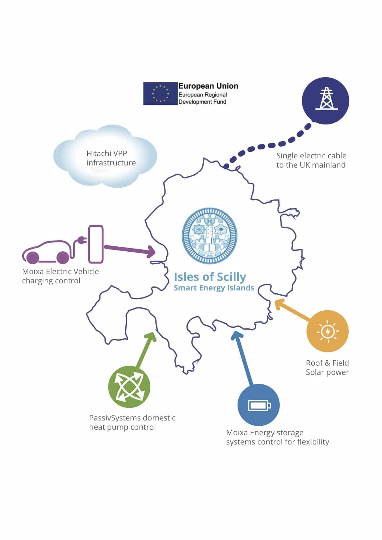 The Industrial Strategy And A New Age Of Innovation