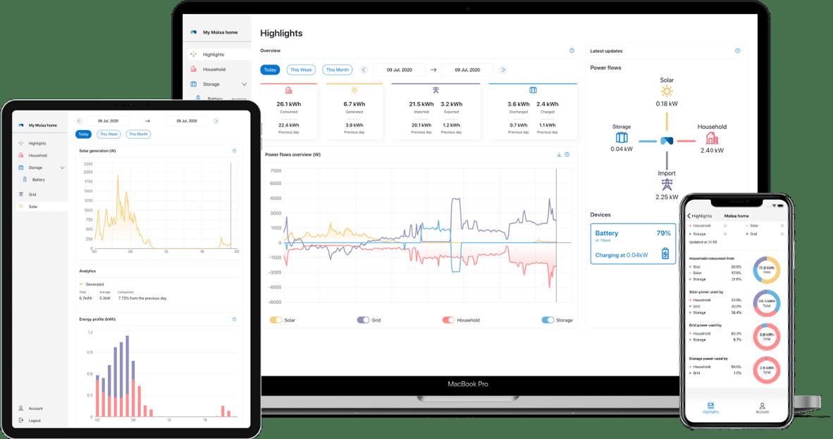 Moixa Dashboard and app