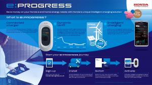 eProgress infographic 1 Moixa | Home Energy Storage | Smart Energy Management