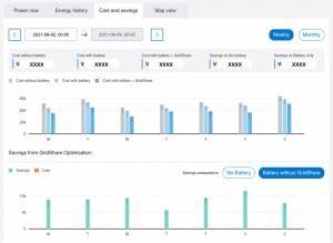 Prova 5 Moixa | Home Energy Storage | Smart Energy Management